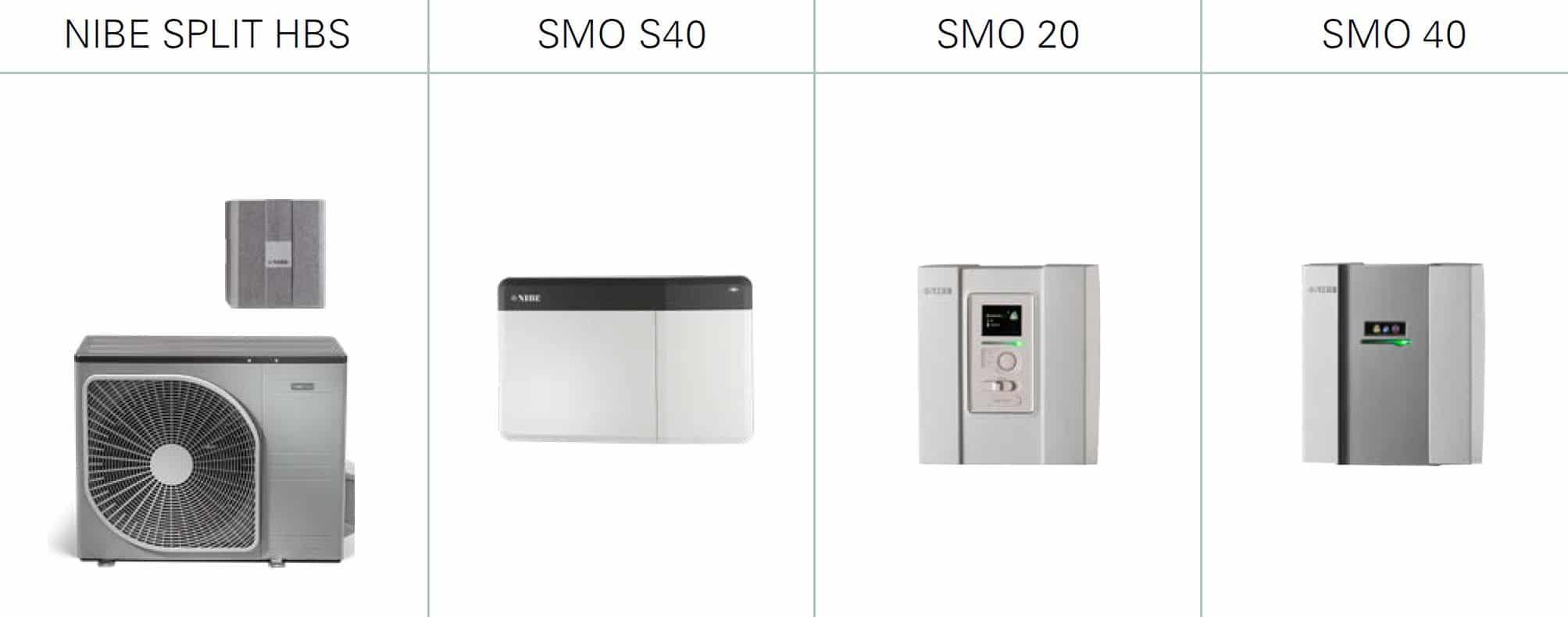 AMS 20-6 ir SMO