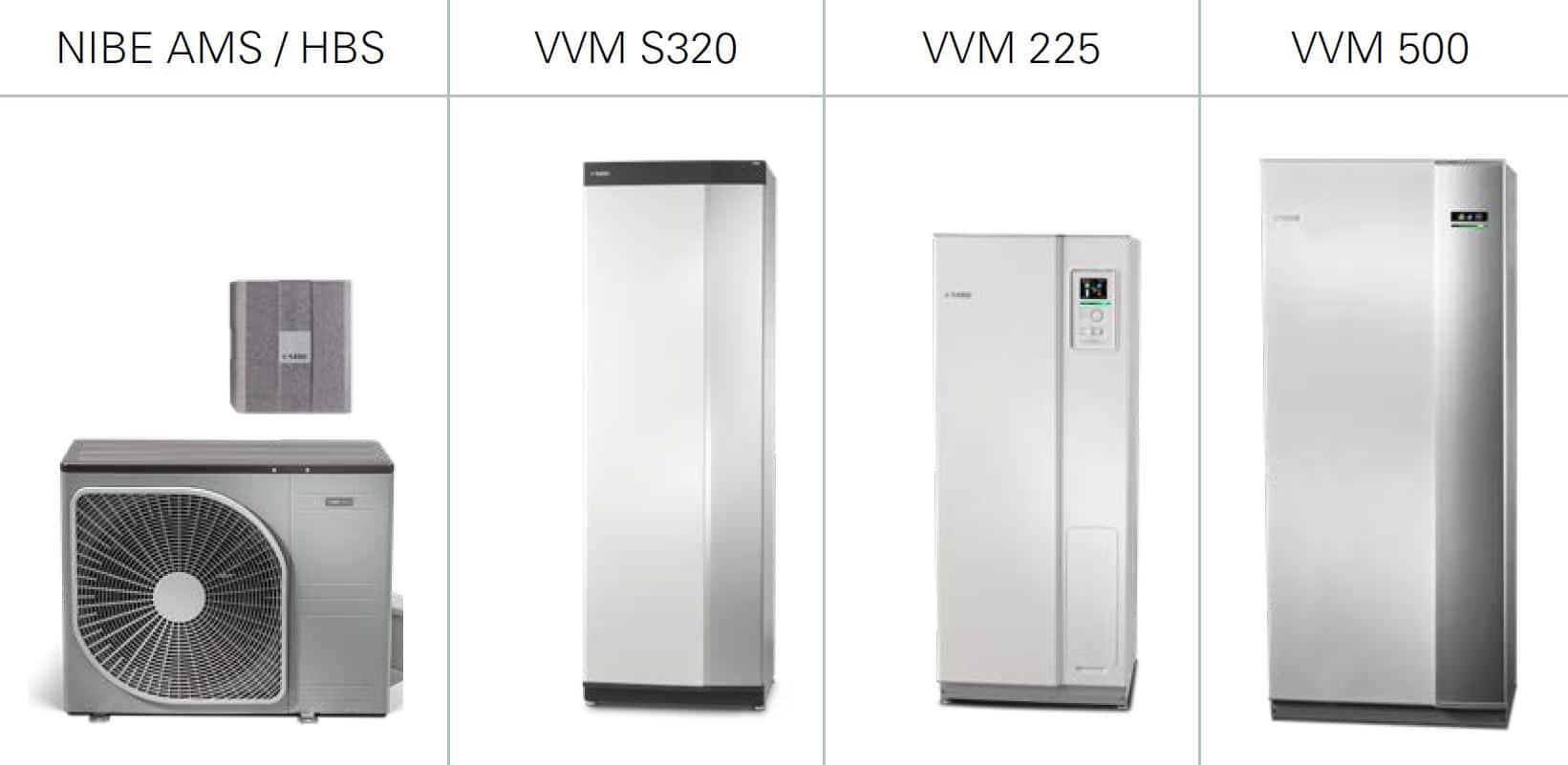 AMS 20-6 ir VVM